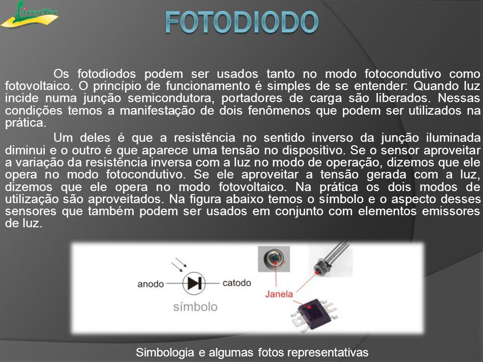FOTODIODO