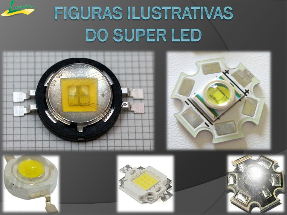Figuras ilustrativas do Super Led