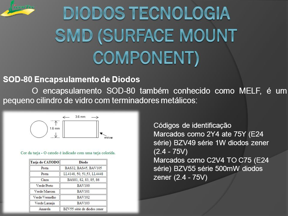 Diodos tecnologia smd (Surface Mount Component)