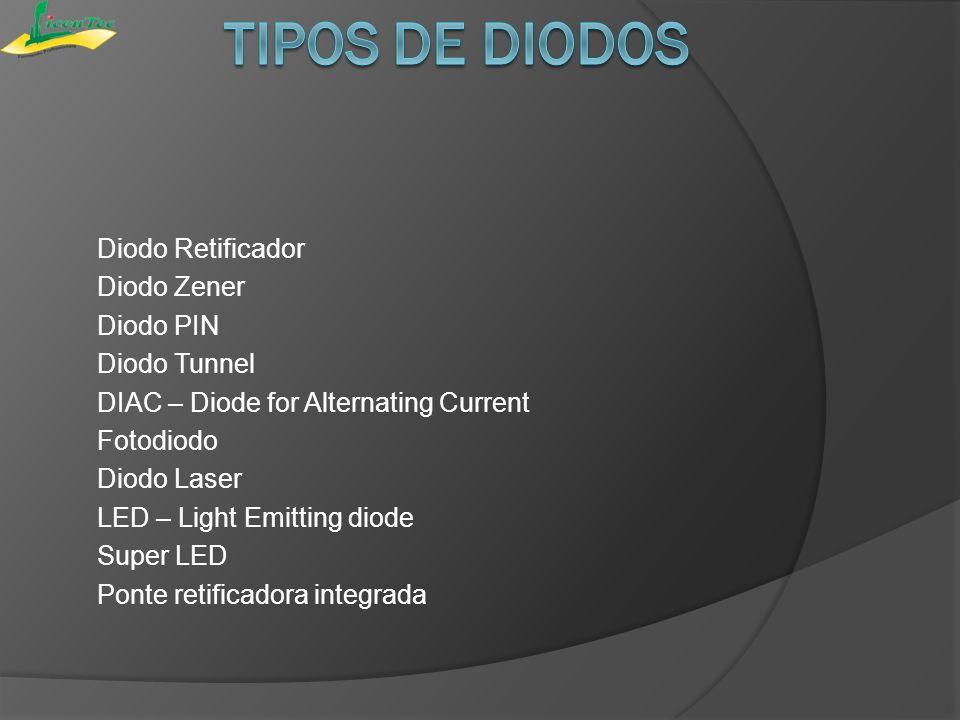 Tipos de diodos Diodo Retificador Diodo Zener Diodo PIN Diodo Tunnel