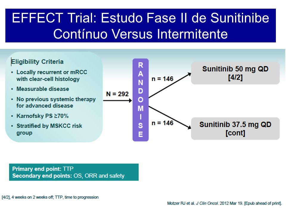 EFFECT Trial: Estudo Fase II de Sunitinibe Contínuo Versus Intermitente