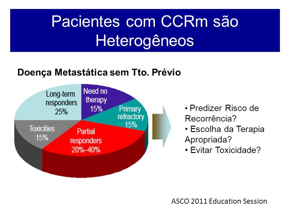 Pacientes com CCRm são Heterogêneos