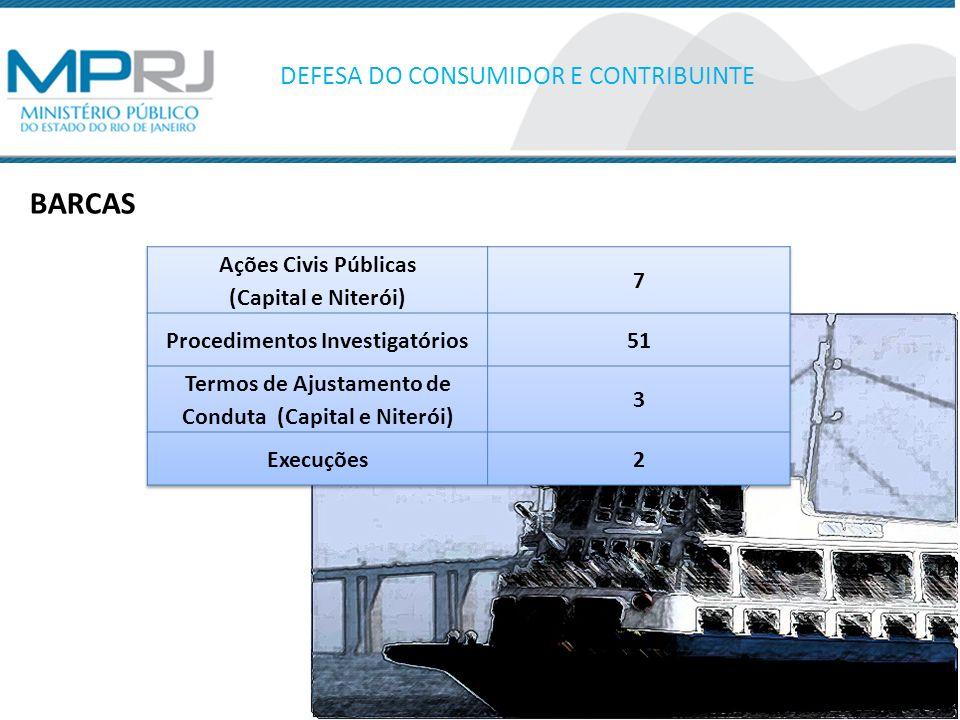 BARCAS DEFESA DO CONSUMIDOR E CONTRIBUINTE Ações Civis Públicas