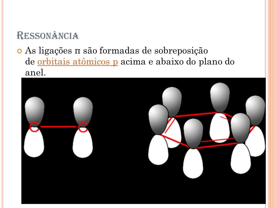 Ressonância As ligações π são formadas de sobreposição de orbitais atômicos p acima e abaixo do plano do anel.