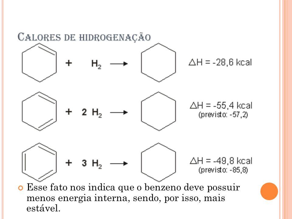 Calores de hidrogenação