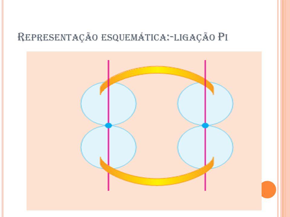 Representação esquemática:-ligação Pi