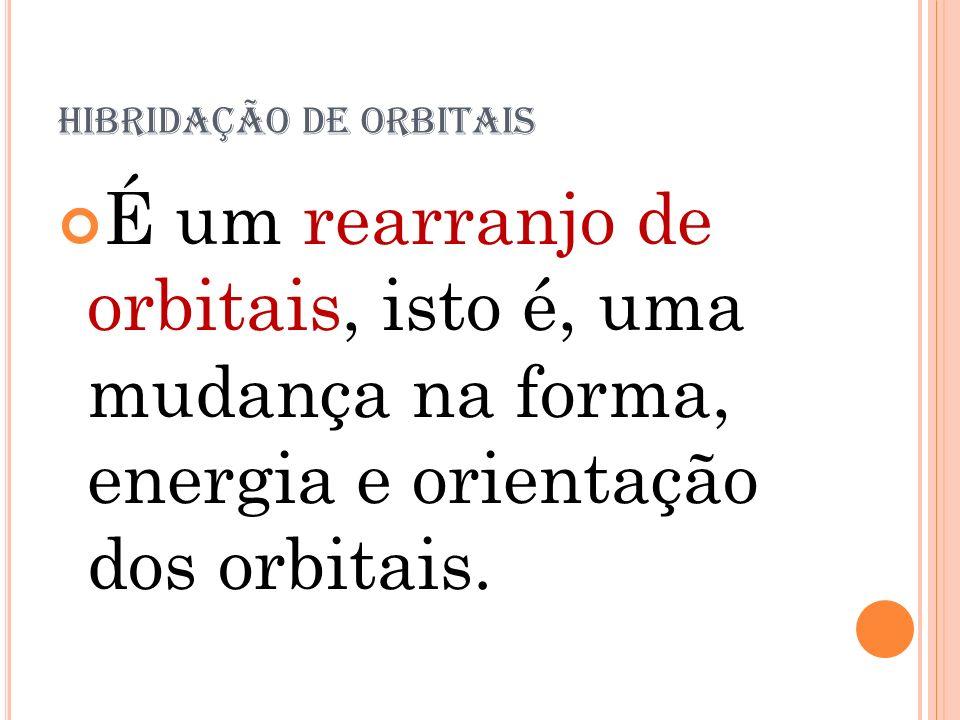 HIBRIDAÇÃO DE ORBITAIS