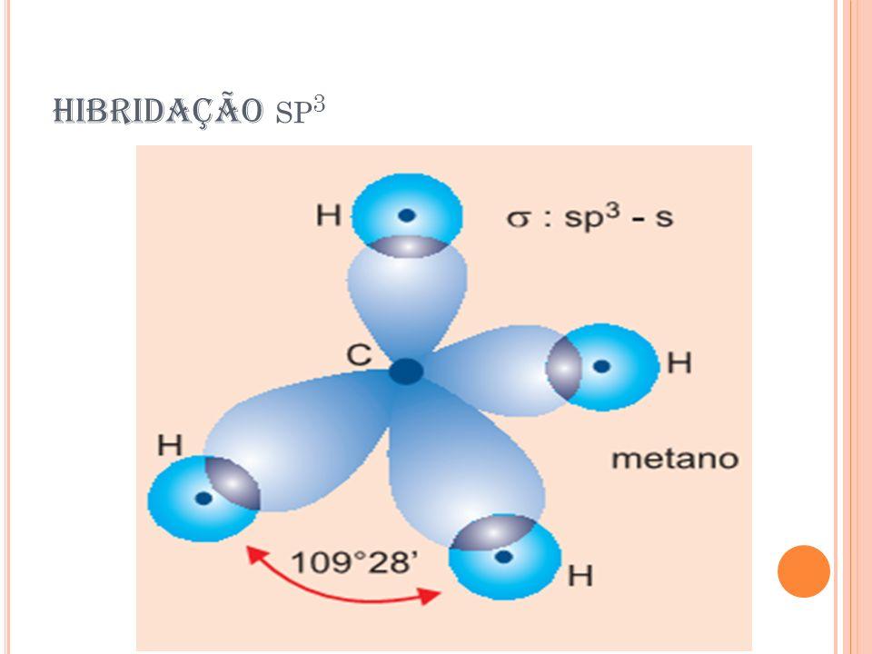 HIBRIDAÇÃO sp3