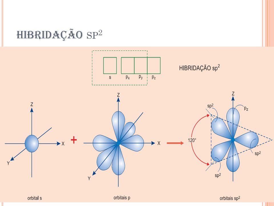 HIBRIDAÇÃO sp2