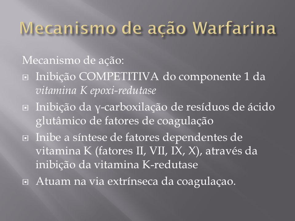 Mecanismo de ação Warfarina
