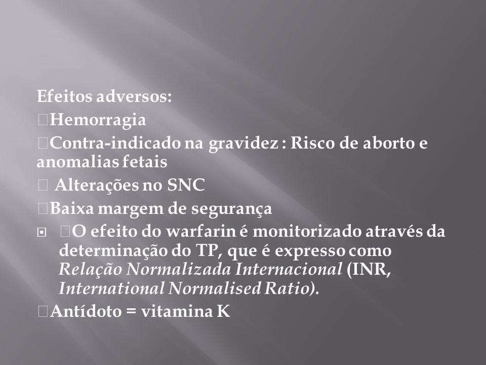 Efeitos adversos: Hemorragia. Contra-indicado na gravidez : Risco de aborto e anomalias fetais.  Alterações no SNC.