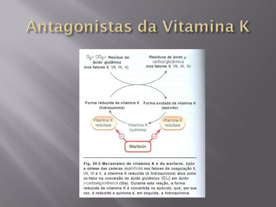 Antagonistas da Vitamina K