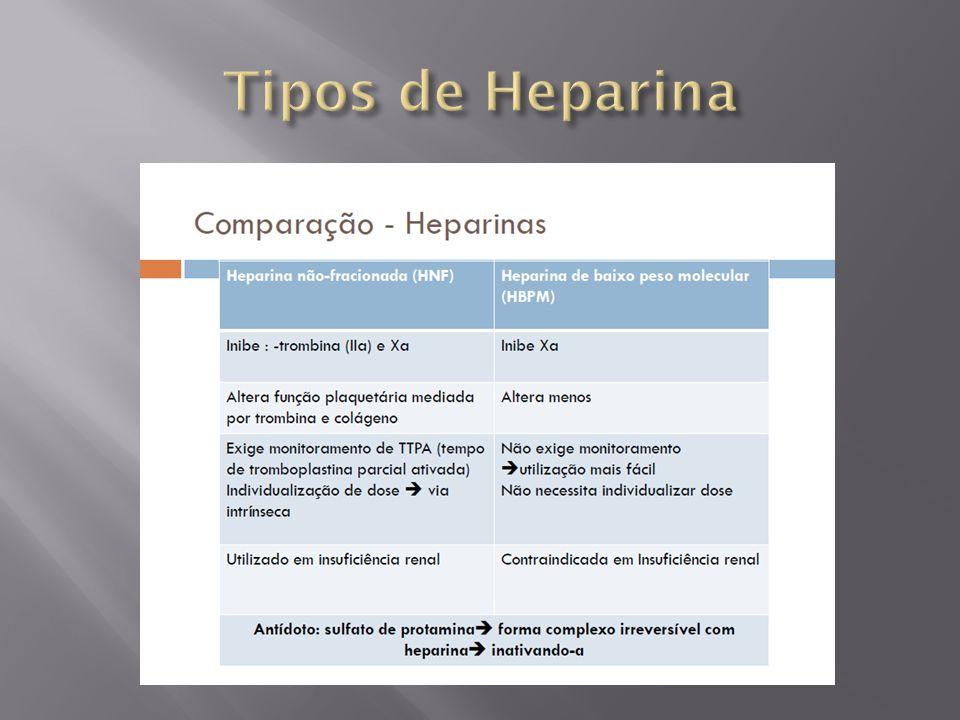 Tipos de Heparina