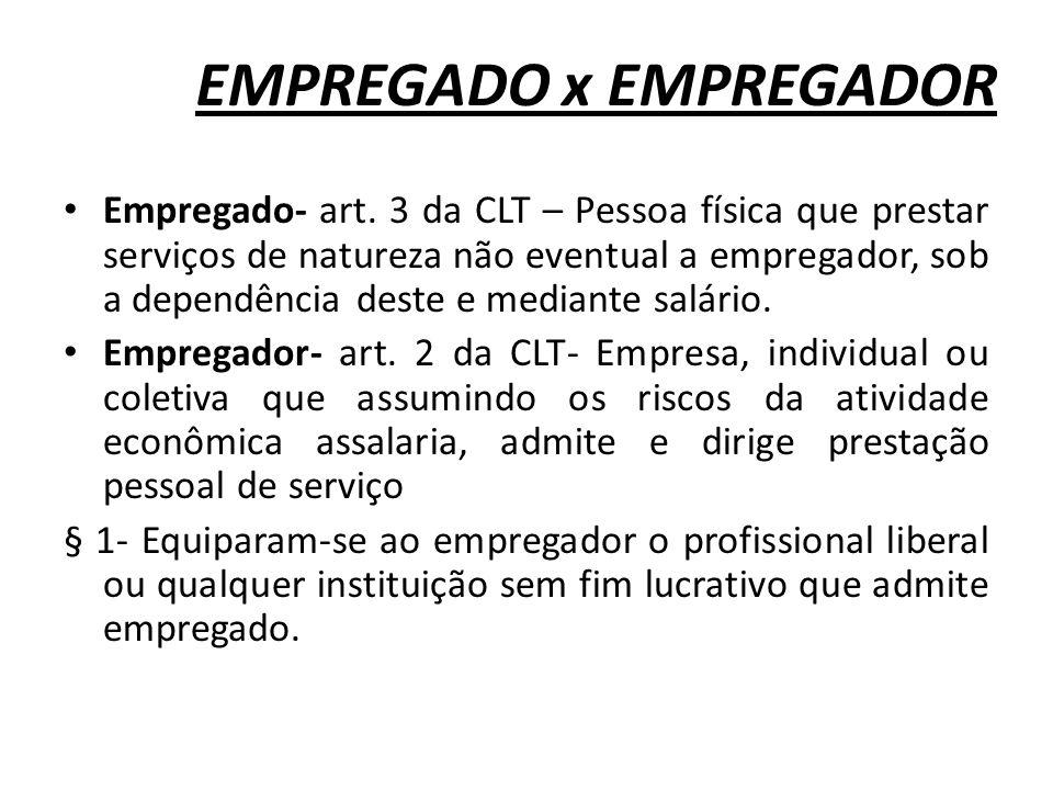 EMPREGADO x EMPREGADOR