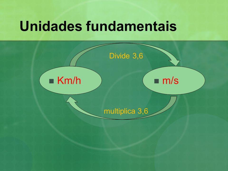 Unidades fundamentais