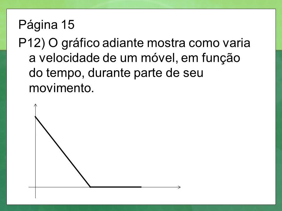 Página 15 P12) O gráfico adiante mostra como varia a velocidade de um móvel, em função do tempo, durante parte de seu movimento.