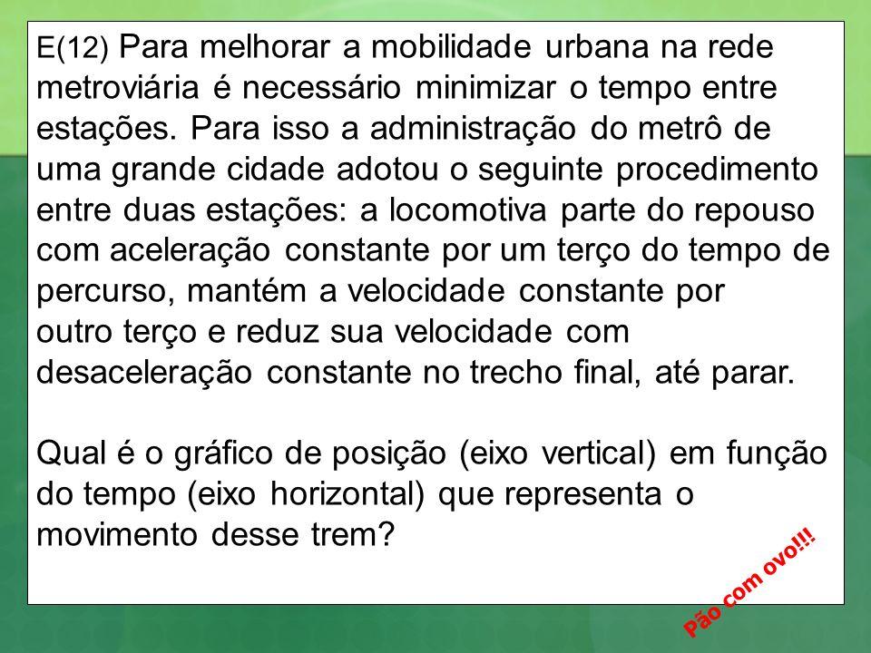 E(12) Para melhorar a mobilidade urbana na rede metroviária é necessário minimizar o tempo entre