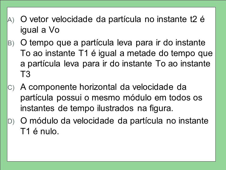 O vetor velocidade da partícula no instante t2 é igual a Vo