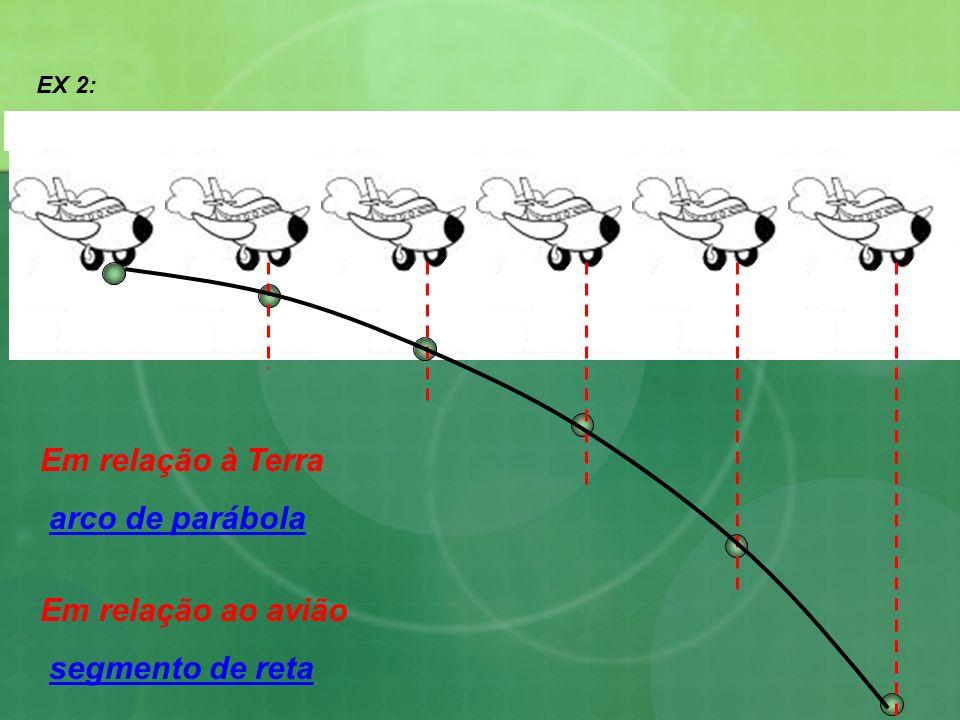Em relação à Terra arco de parábola Em relação ao avião