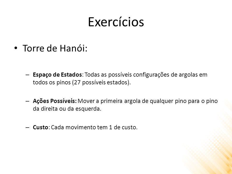 Exercícios Torre de Hanói: