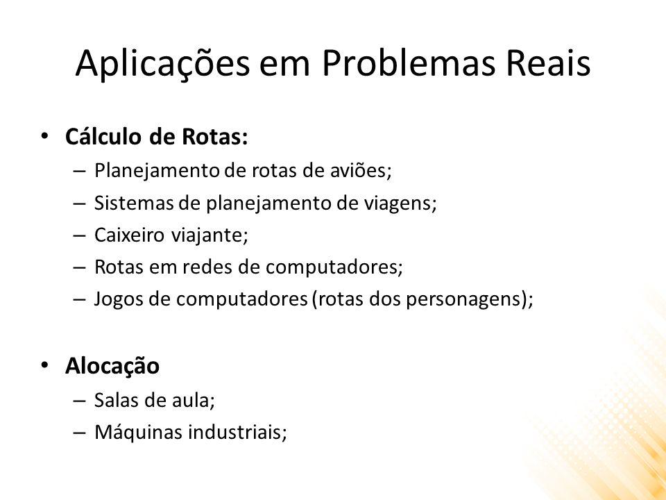 Aplicações em Problemas Reais