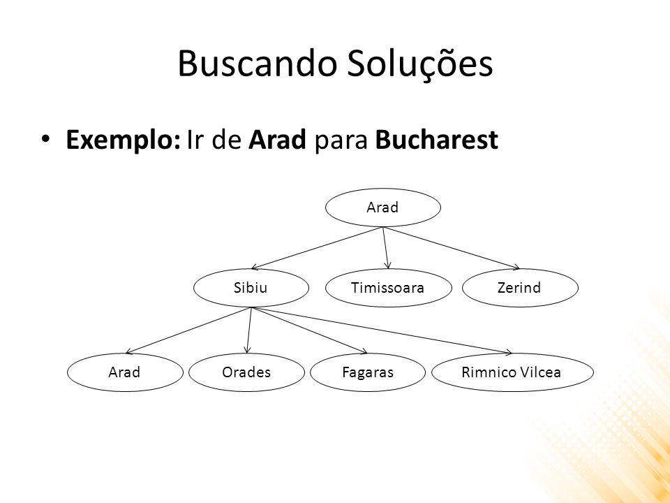 Buscando Soluções Exemplo: Ir de Arad para Bucharest Arad Sibiu