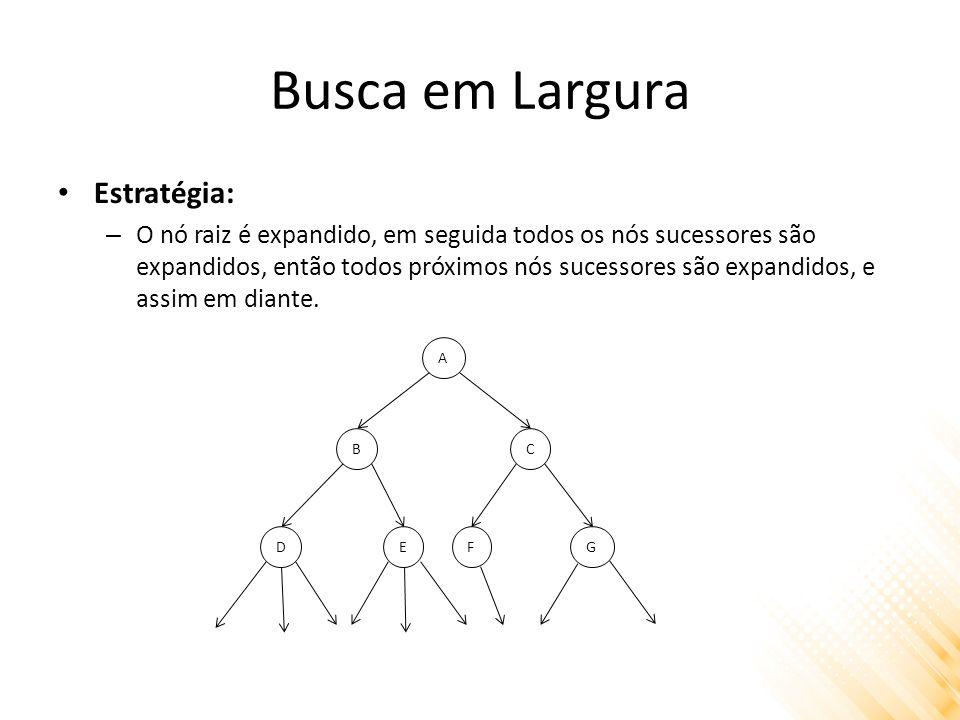 Busca em Largura Estratégia: