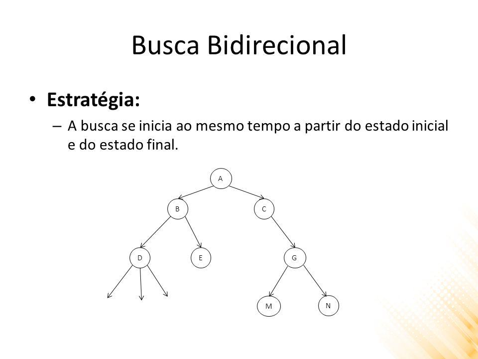 Busca Bidirecional Estratégia: