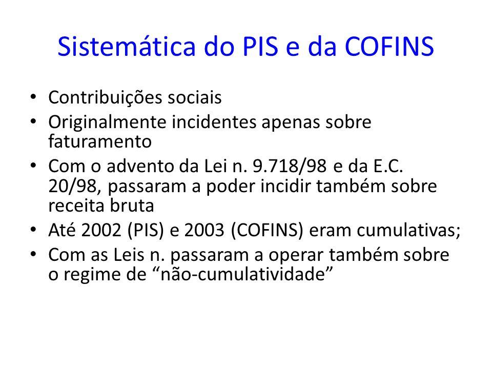 Sistemática do PIS e da COFINS