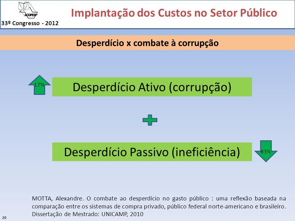 Desperdício x combate à corrupção
