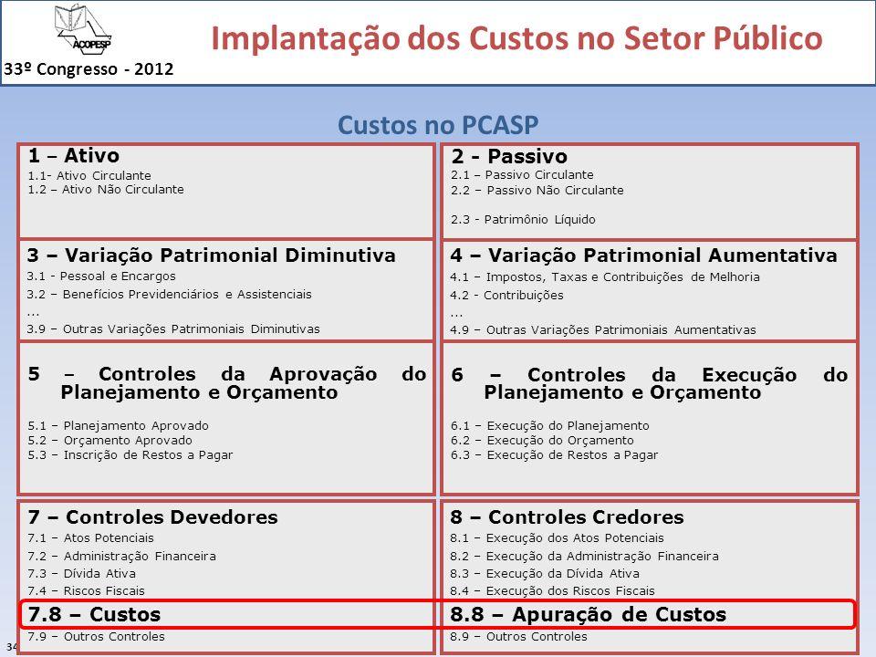 Custos no PCASP 1 – Ativo 2 - Passivo 7.8 – Custos