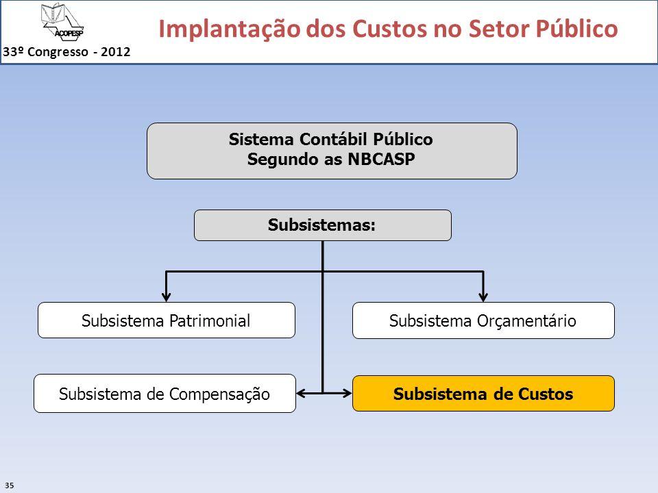 Sistema Contábil Público