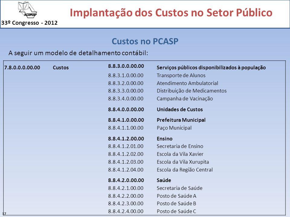 Custos no PCASP A seguir um modelo de detalhamento contábil: