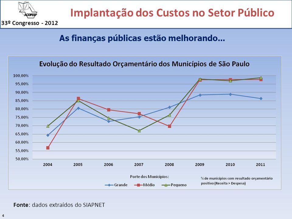 As finanças públicas estão melhorando...