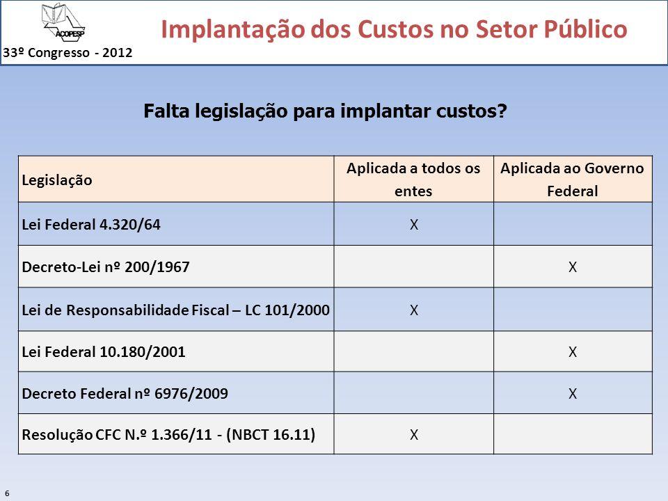 Falta legislação para implantar custos