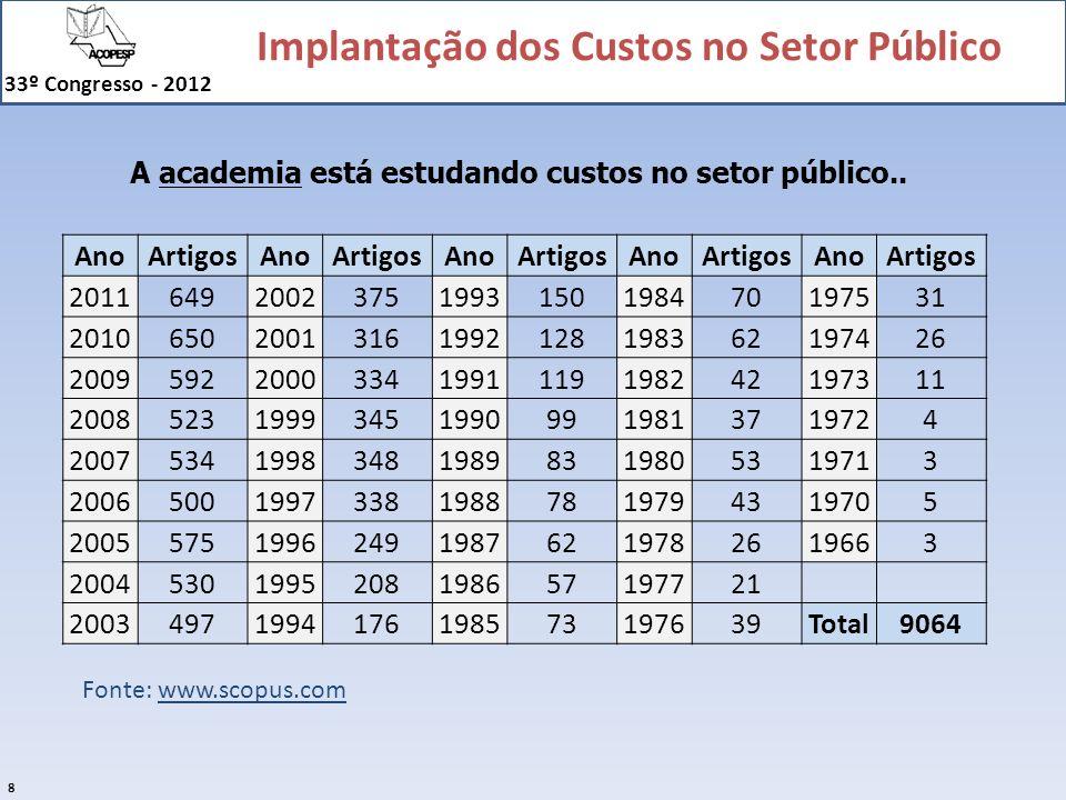 A academia está estudando custos no setor público..
