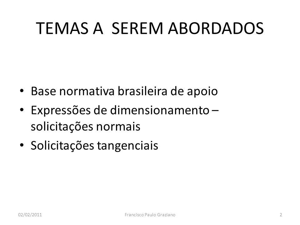 TEMAS A SEREM ABORDADOS