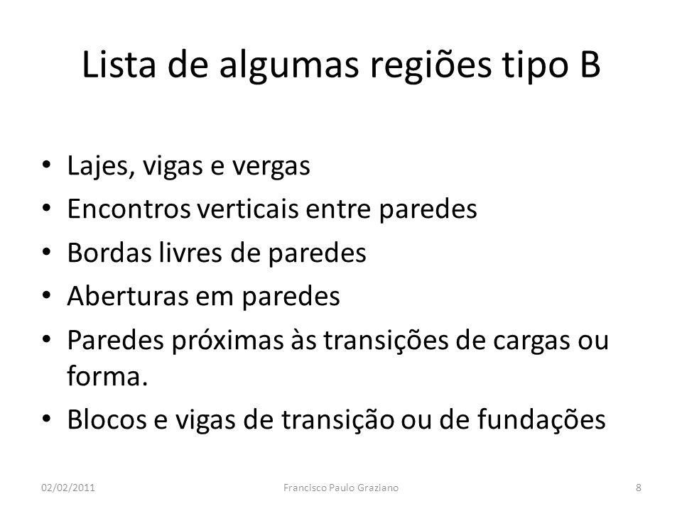 Lista de algumas regiões tipo B