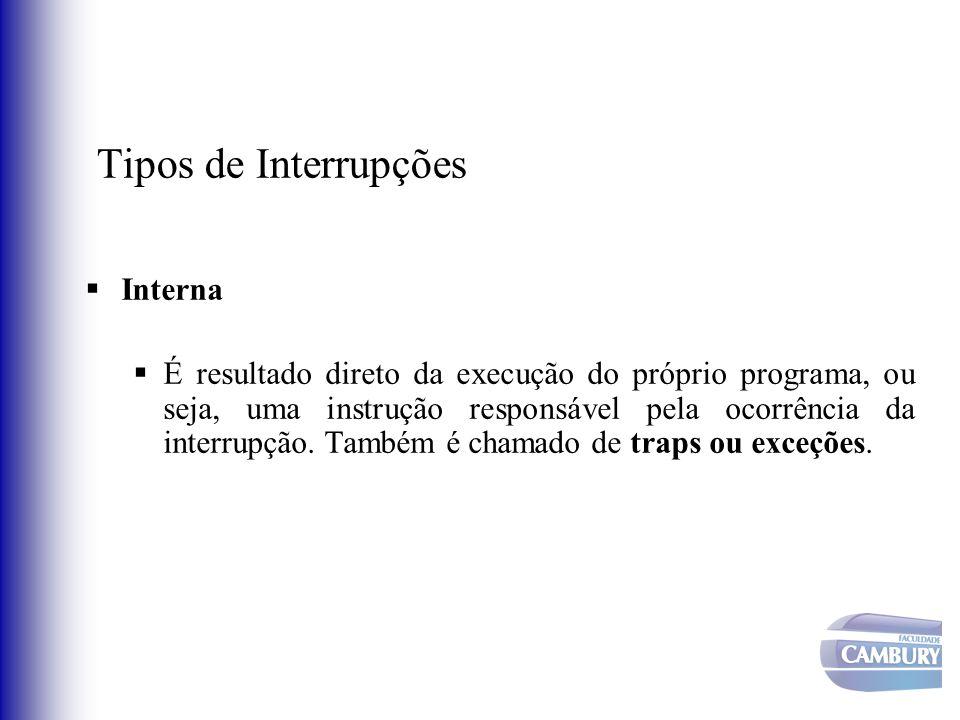 Tipos de Interrupções Interna