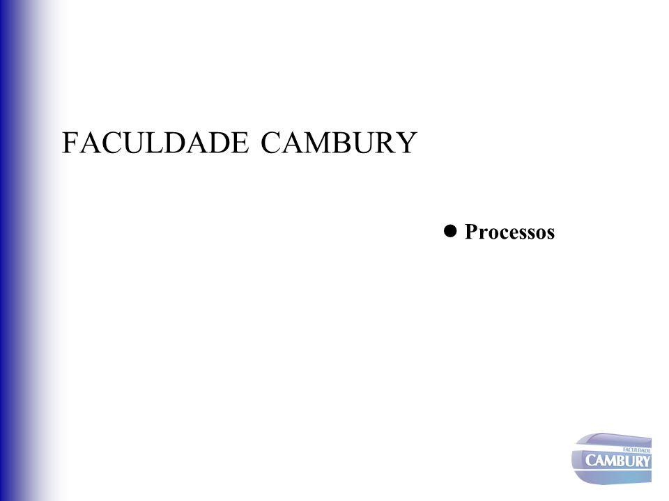 FACULDADE CAMBURY Processos