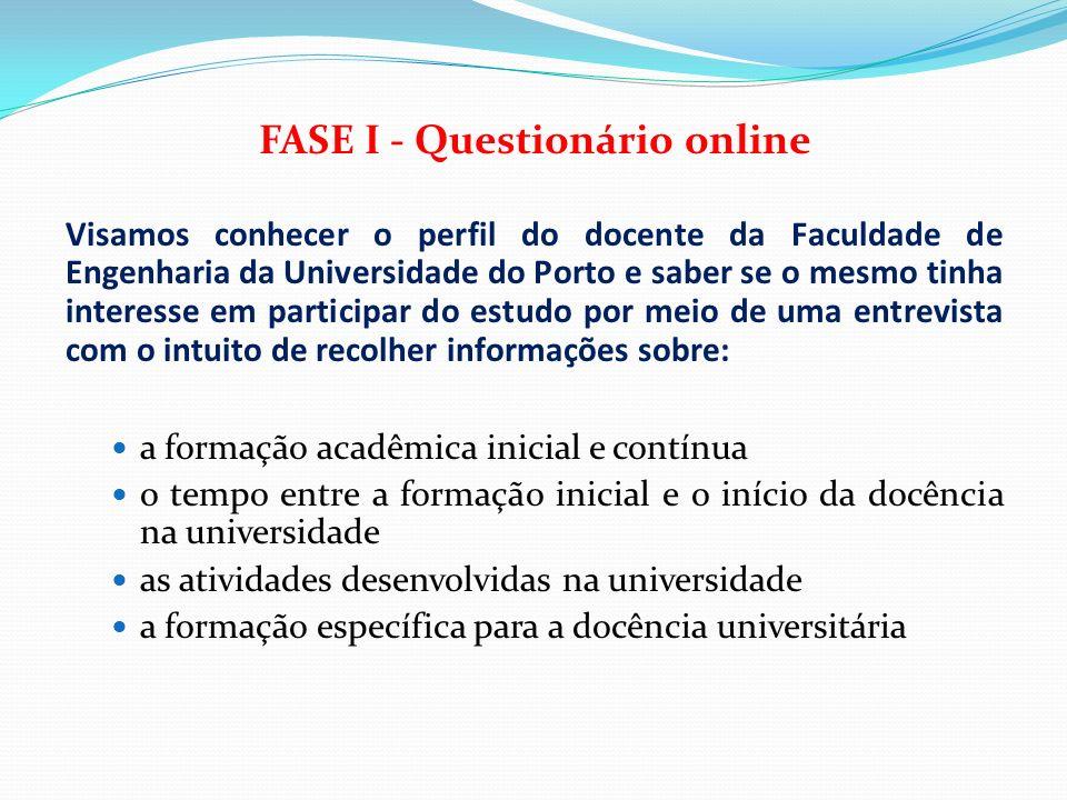 FASE I - Questionário online