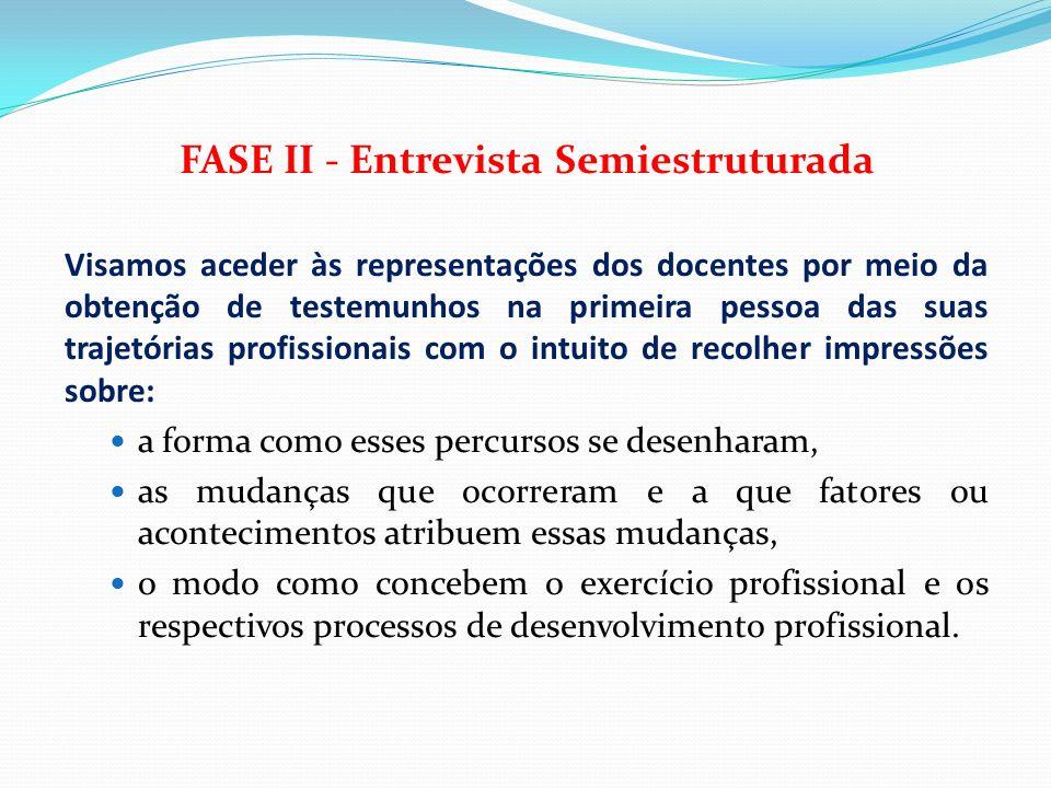 FASE II - Entrevista Semiestruturada