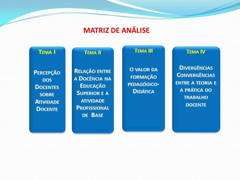 MATRIZ DE ANÁLISE Tema I