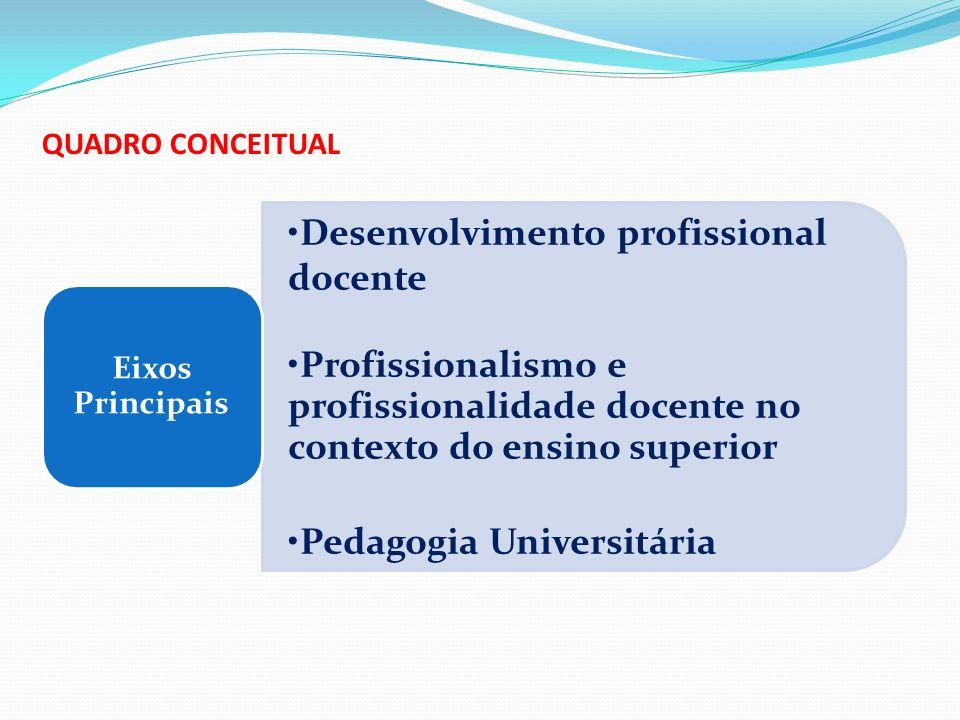 Desenvolvimento profissional docente