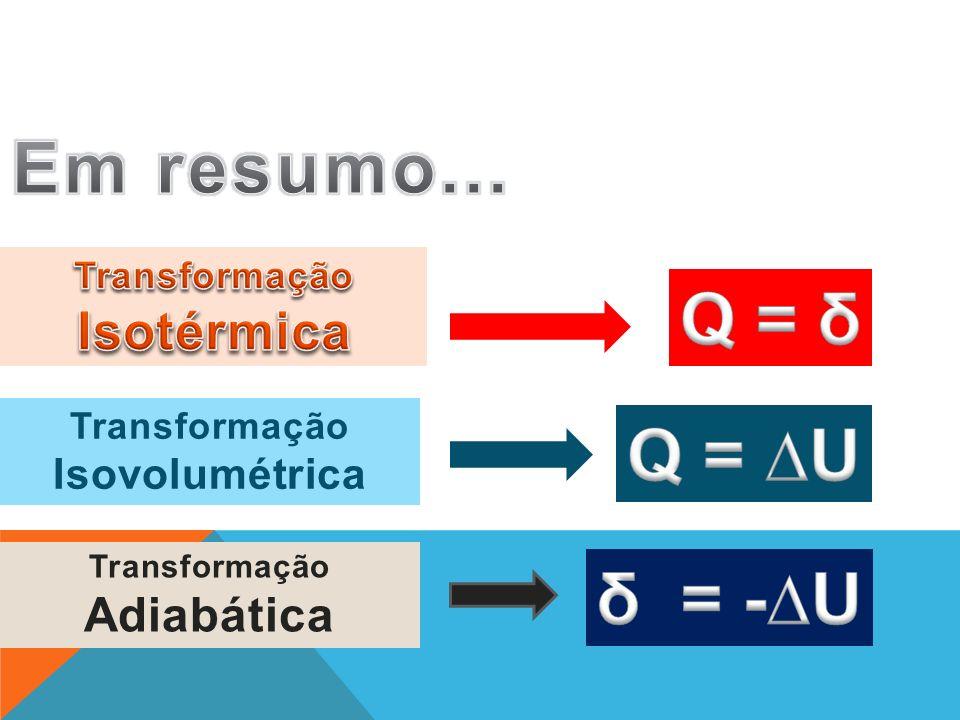 Em resumo... Q = δ Q = ∆U δ = -∆U