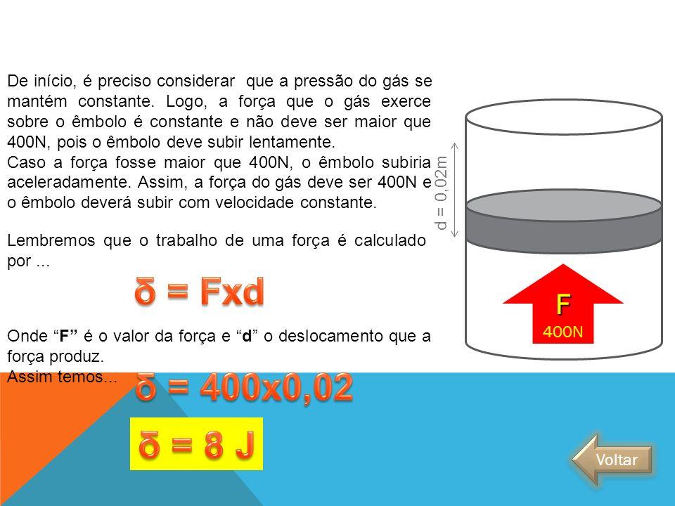 δ = Fxd δ = 400x0,02 δ = 8 J F FÍSICA - 2º ano do Ensino Médio
