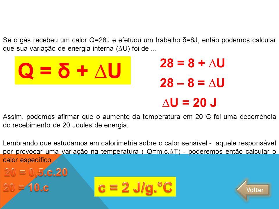 Q = δ + ∆U c = 2 J/g.°C 28 = 8 + ∆U 28 – 8 = ∆U ∆U = 20 J