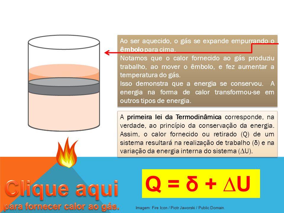para fornecer calor ao gás.