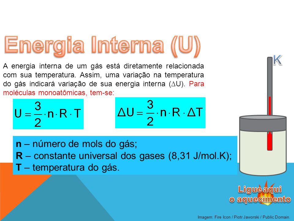 Energia Interna (U) K n – número de mols do gás;