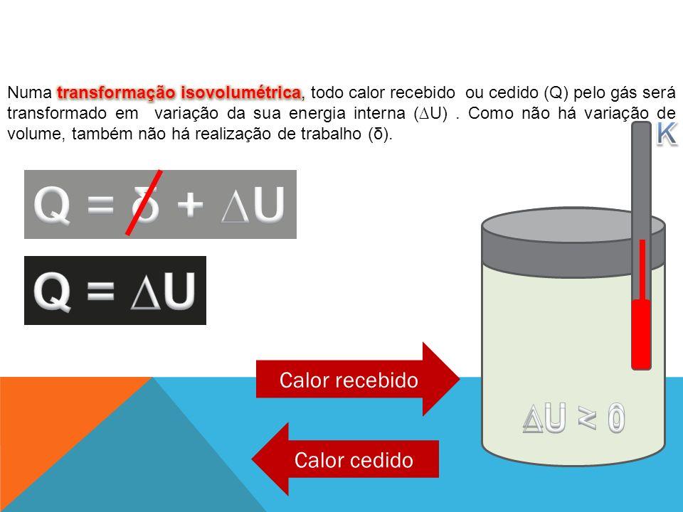 Q = δ + ∆U Q = ∆U ∆U > 0 ∆U < 0 K Calor recebido Calor cedido